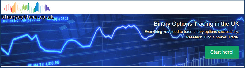 find a binary options broker and begin trading